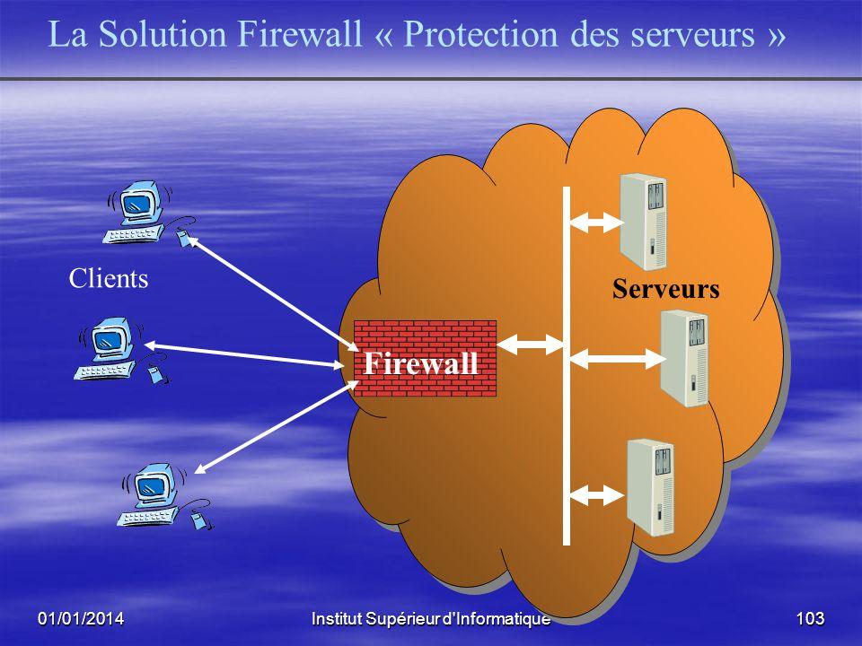 La Solution Firewall « Protection des serveurs »