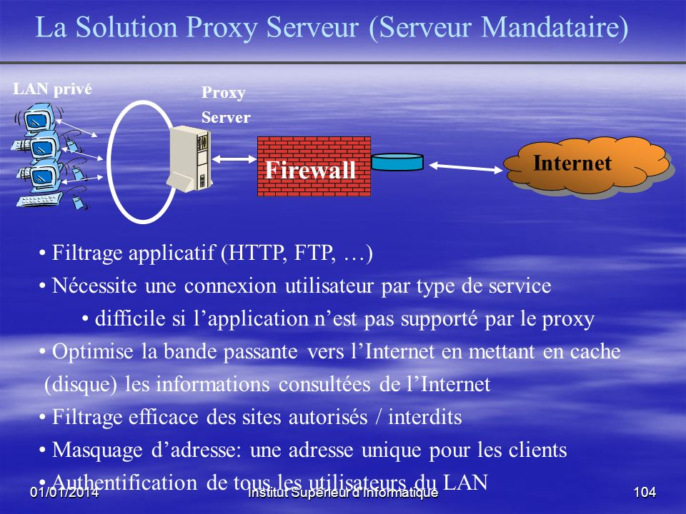 La Solution Proxy Serveur (Serveur Mandataire)