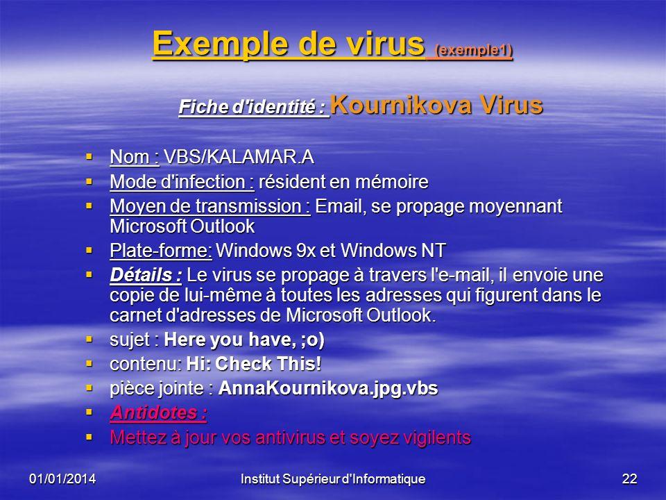 Exemple de virus (exemple1)