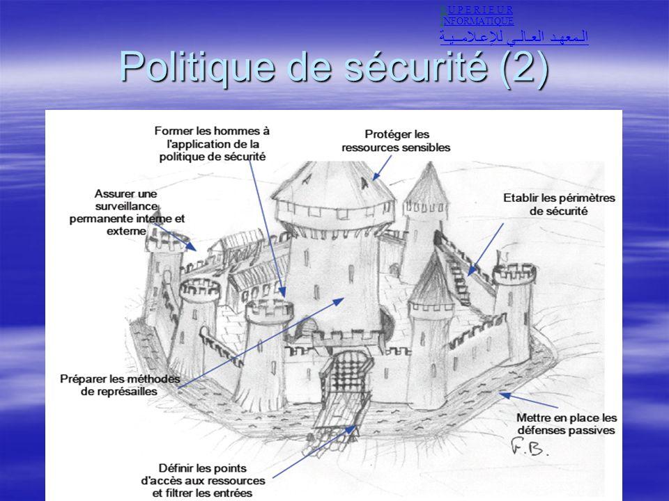 Politique de sécurité (2)