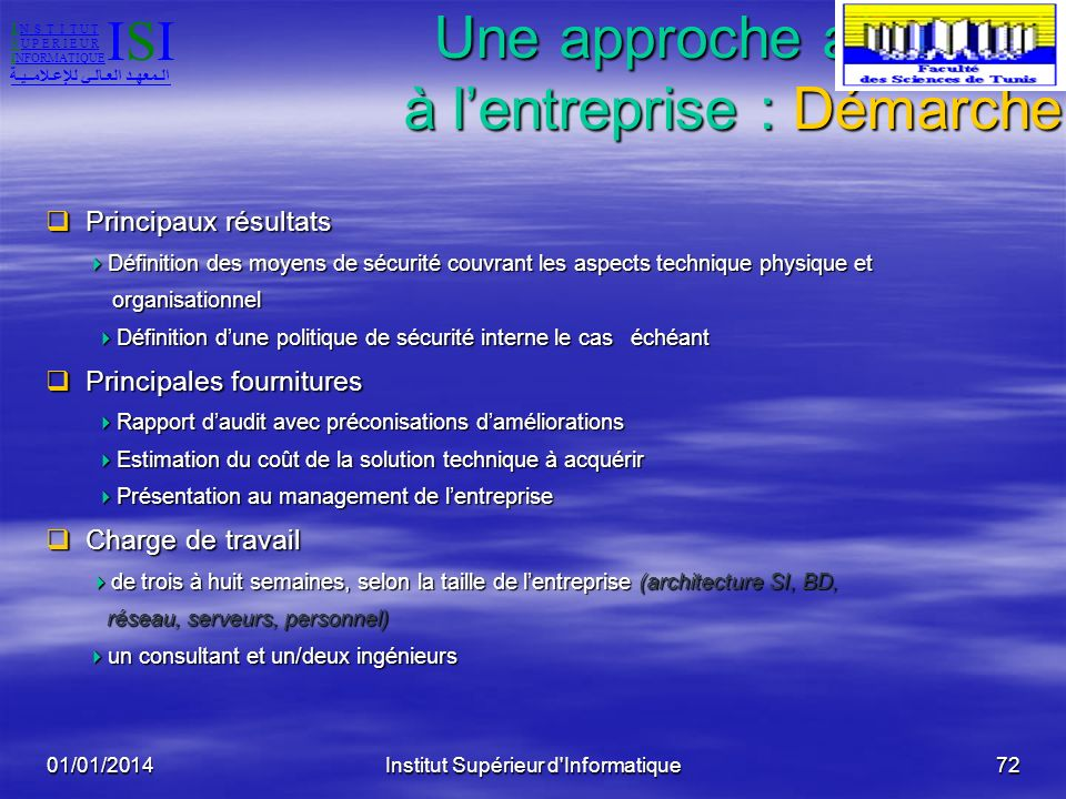 Institut sup rieur d 39 informatique ppt t l charger for Definition architecture informatique
