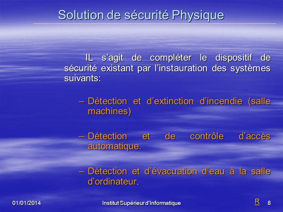 Solution de sécurité Physique
