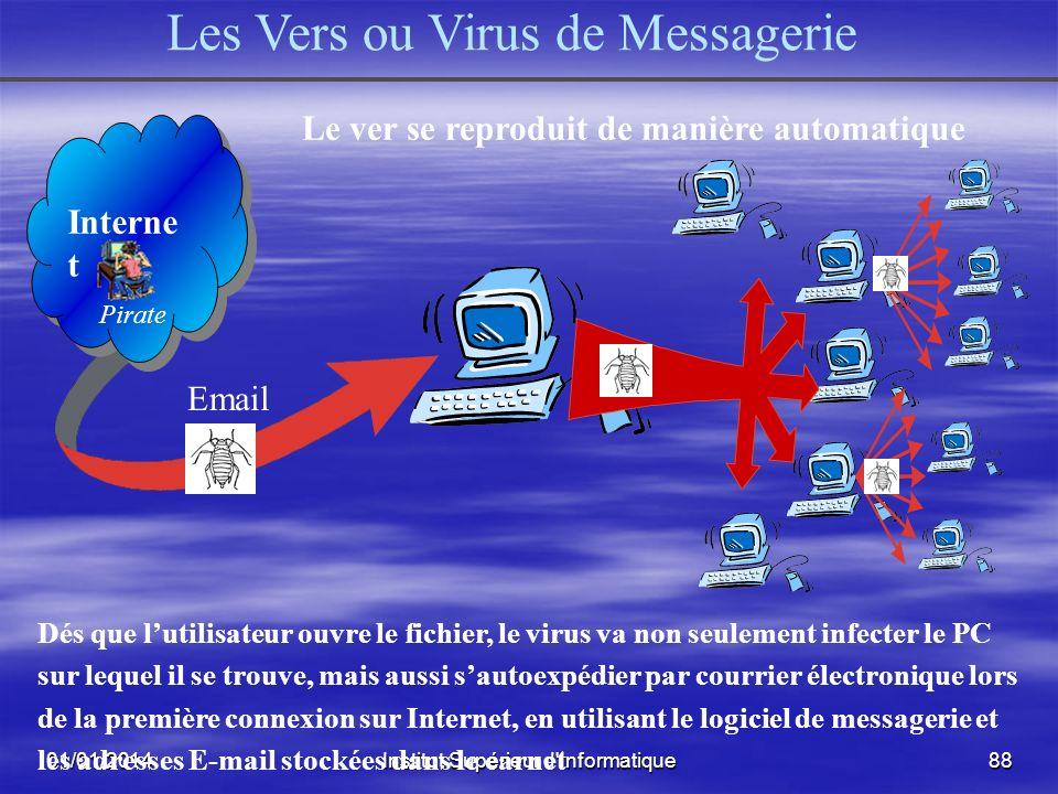 Les Vers ou Virus de Messagerie