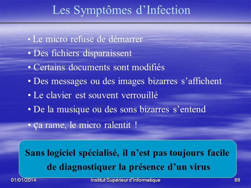 Les Symptômes d'Infection