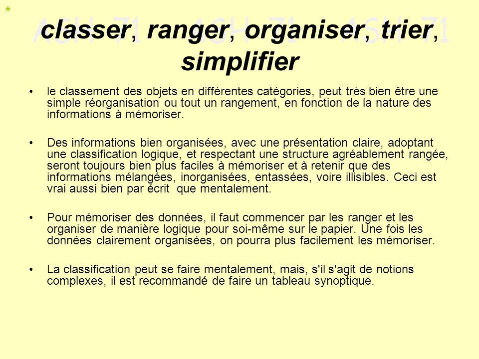 classer, ranger, organiser, trier, simplifier
