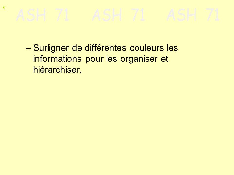 * Surligner de différentes couleurs les informations pour les organiser et hiérarchiser.