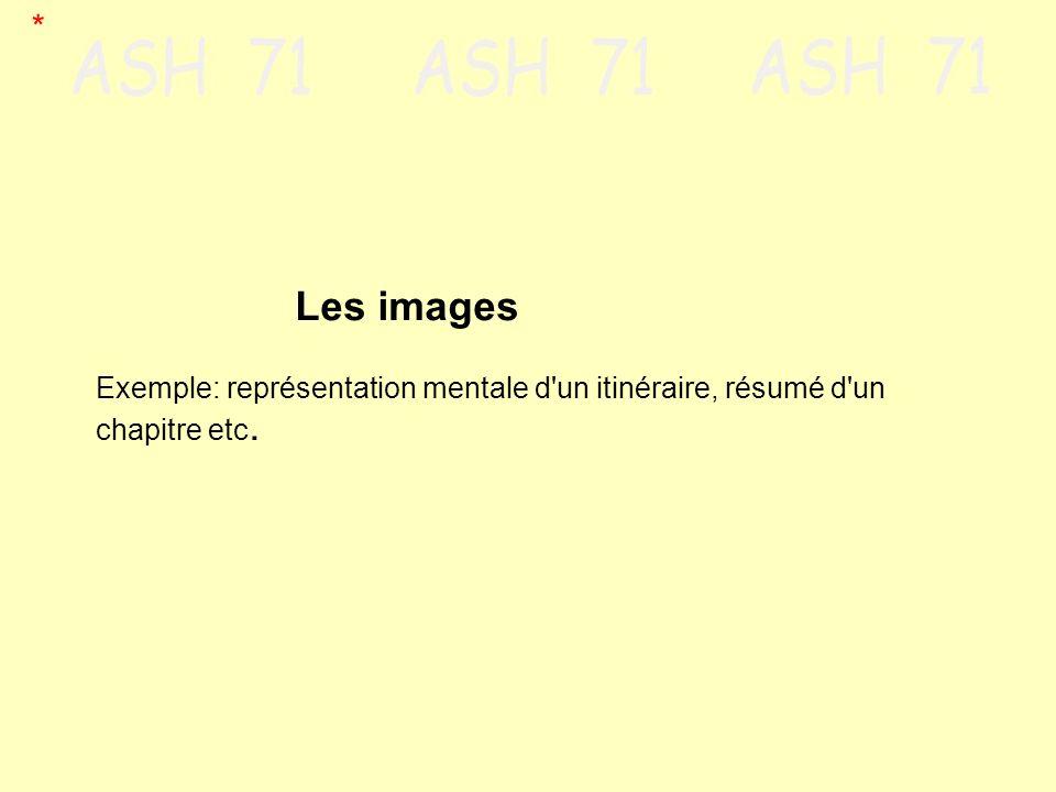 * Les images Exemple: représentation mentale d un itinéraire, résumé d un chapitre etc.