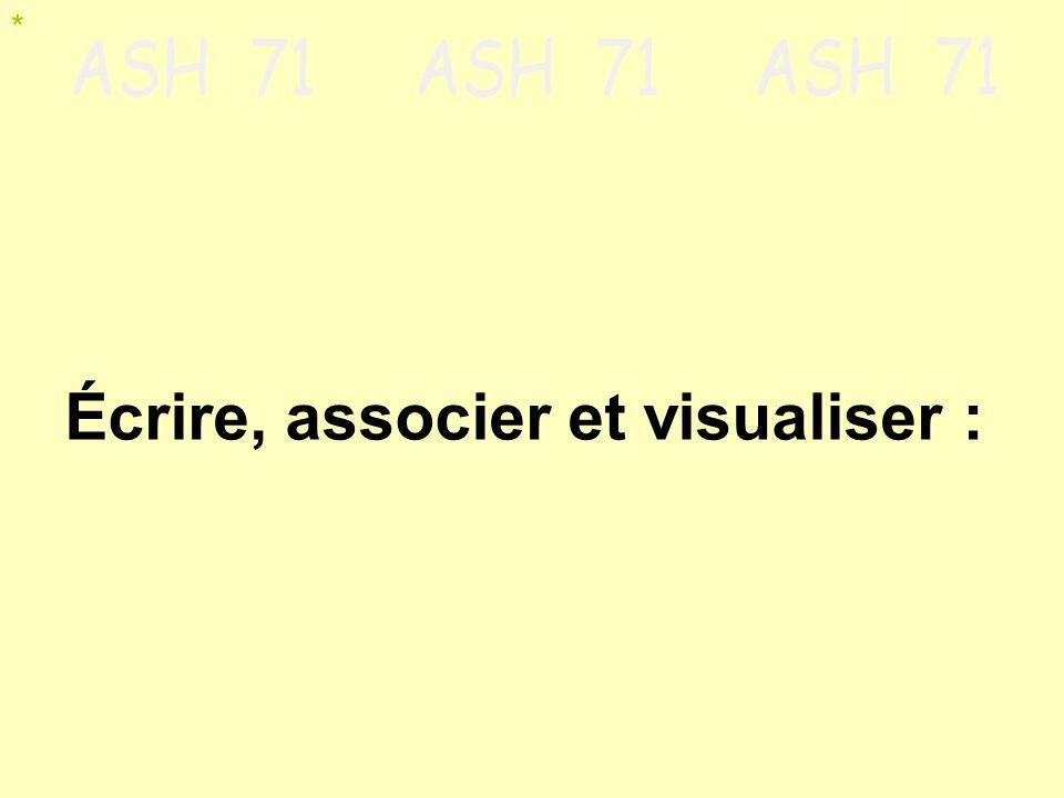 Écrire, associer et visualiser :
