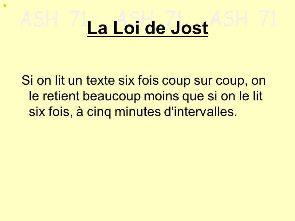 * La Loi de Jost.