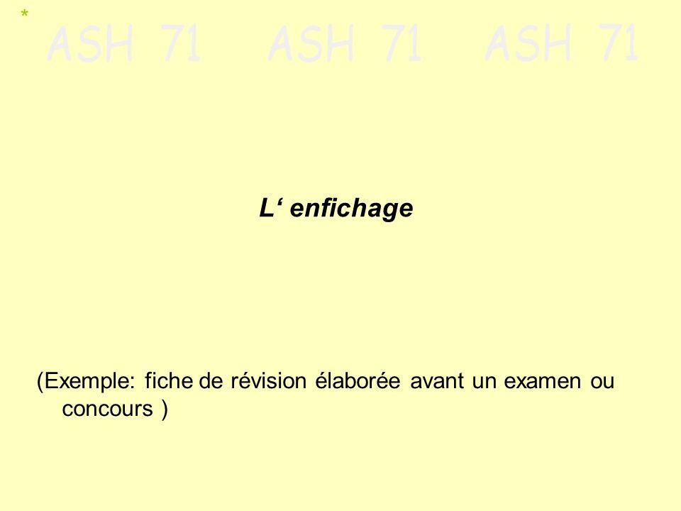 * L' enfichage (Exemple: fiche de révision élaborée avant un examen ou concours )