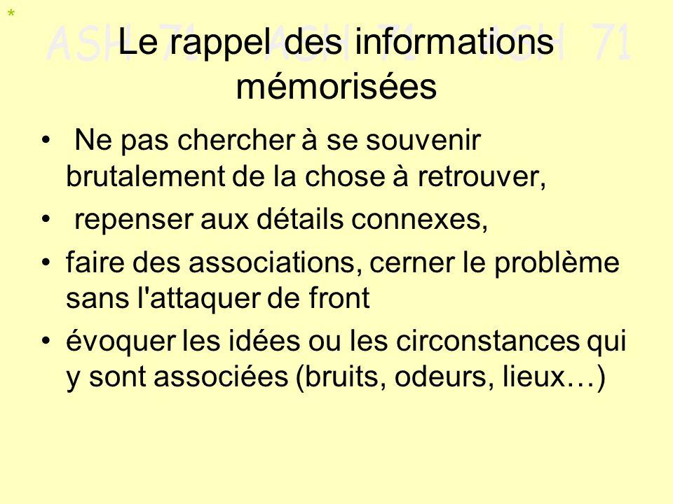 Le rappel des informations mémorisées