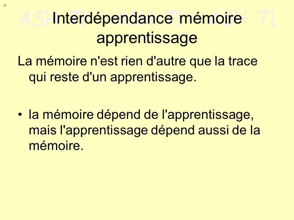 Interdépendance mémoire apprentissage