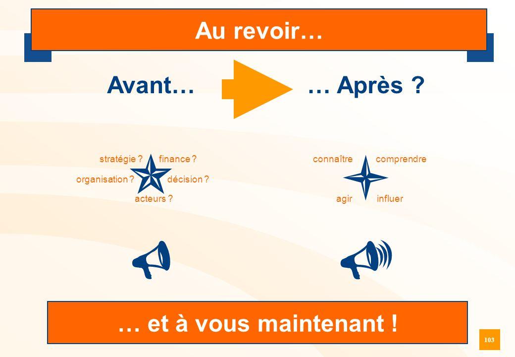     Au revoir… Avant… … Après … et à vous maintenant !