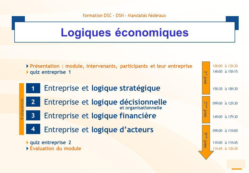 Logiques économiques Entreprise et logique stratégique