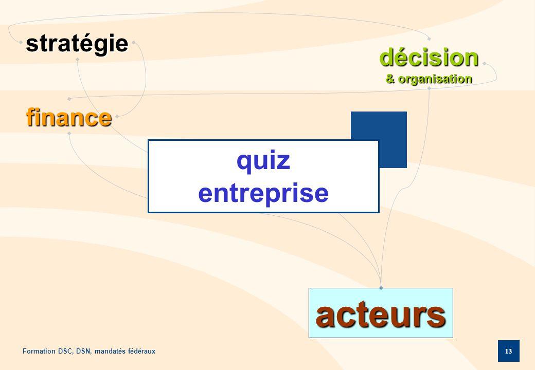 stratégie décision & organisation finance quiz entreprise acteurs