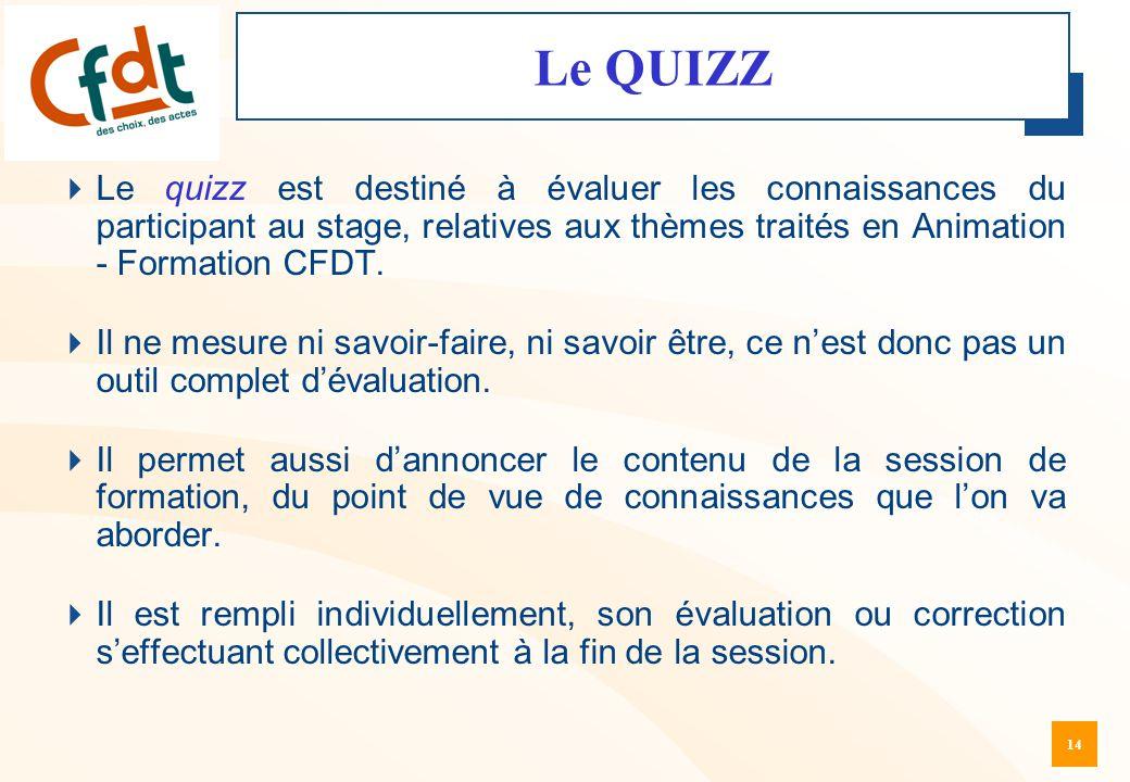 Le QUIZZ Le quizz est destiné à évaluer les connaissances du participant au stage, relatives aux thèmes traités en Animation - Formation CFDT.
