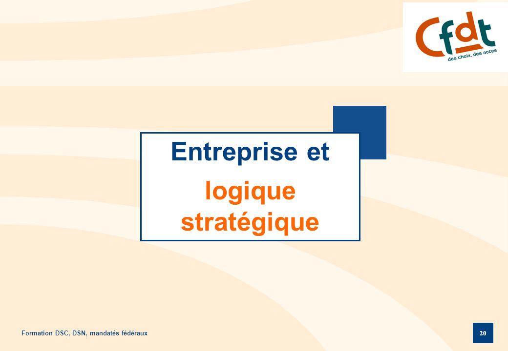 Infos. co-animation Entreprise et logique stratégique