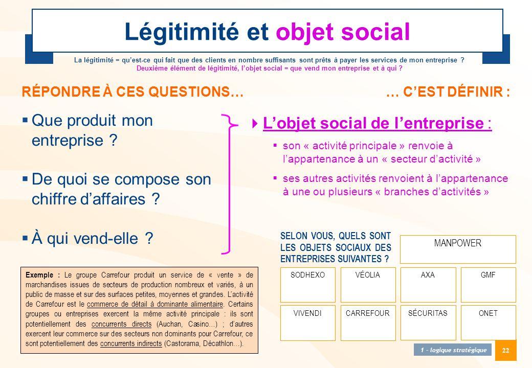 Légitimité et objet social