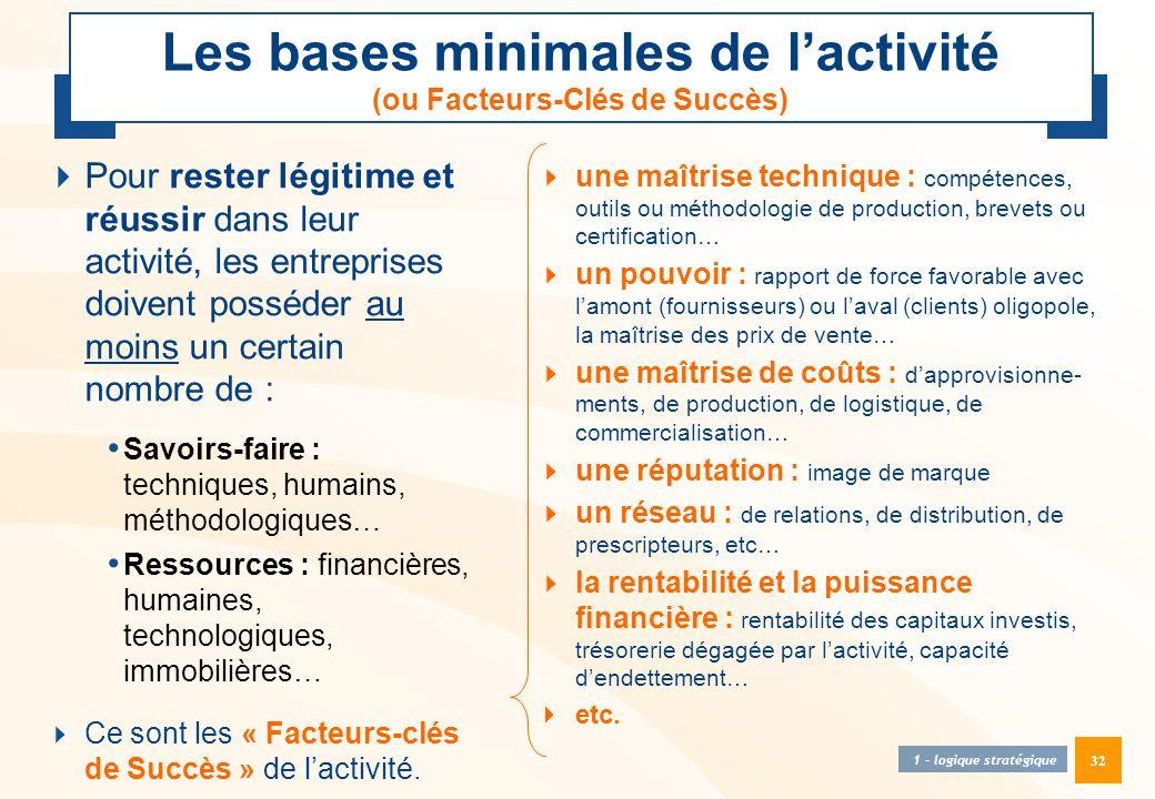 Les bases minimales de l'activité (ou Facteurs-Clés de Succès)