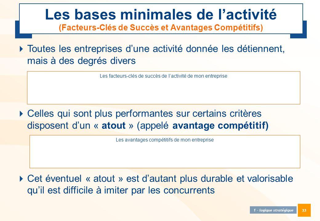 Les bases minimales de l'activité (Facteurs-Clés de Succès et Avantages Compétitifs)