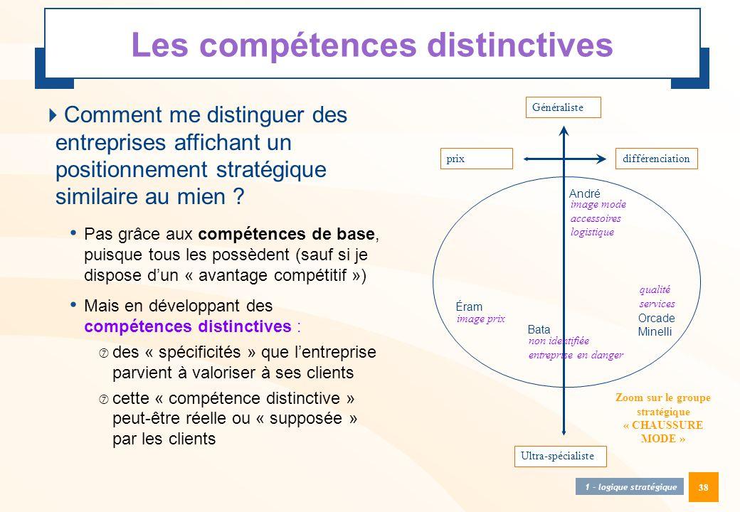 Les compétences distinctives