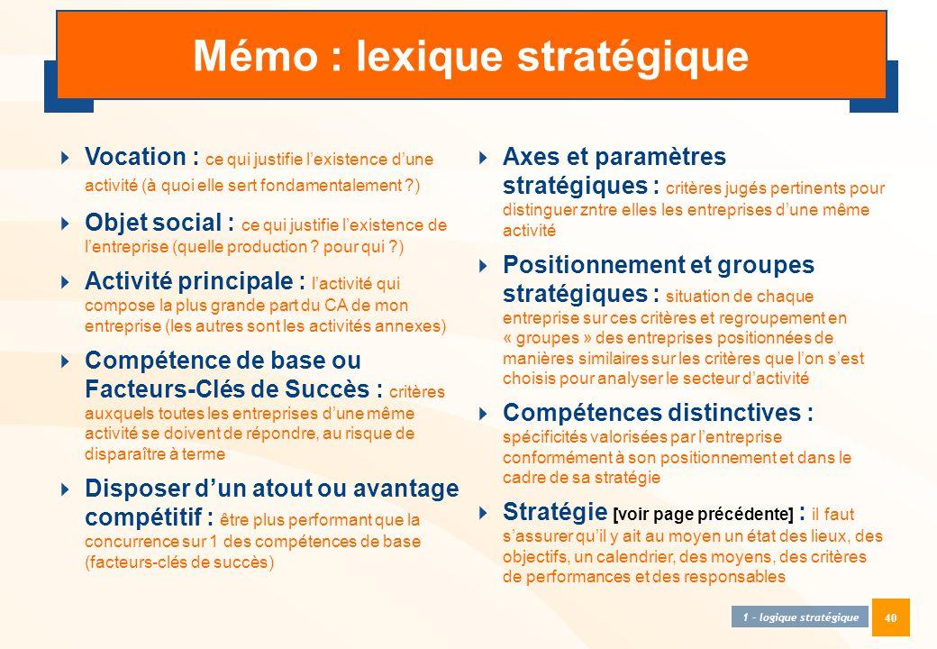 Mémo : lexique stratégique