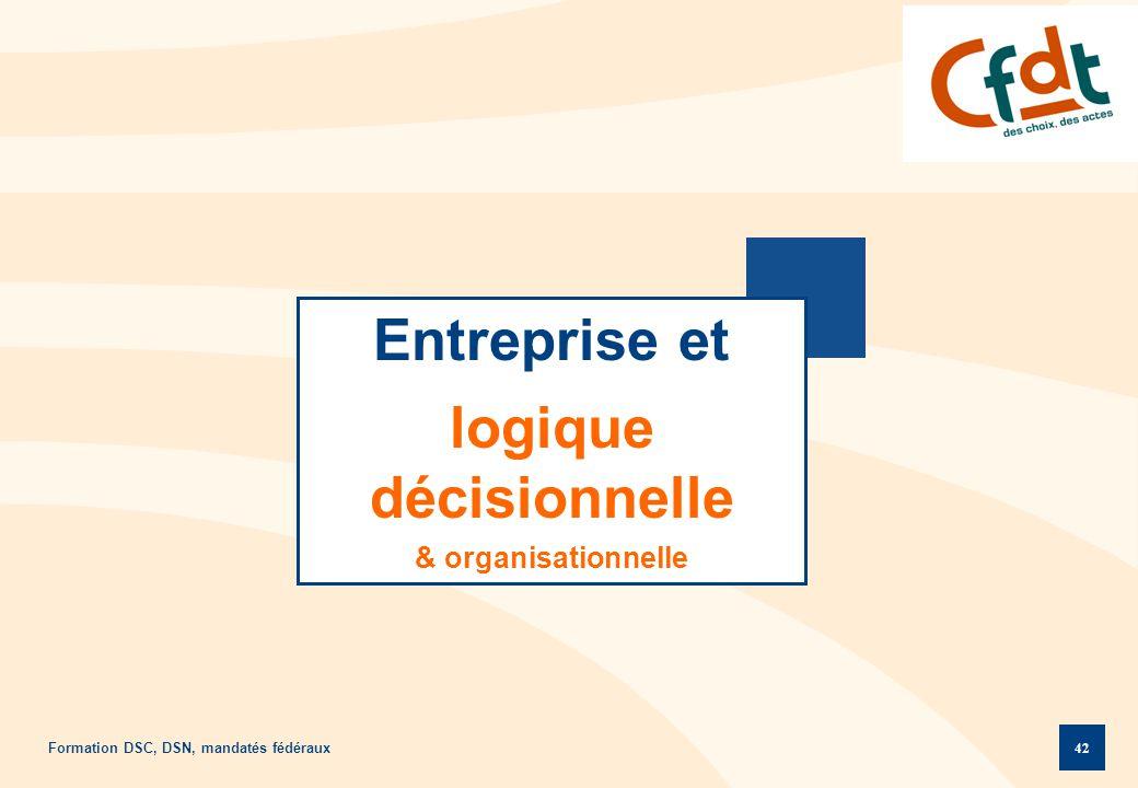 Entreprise et logique décisionnelle & organisationnelle