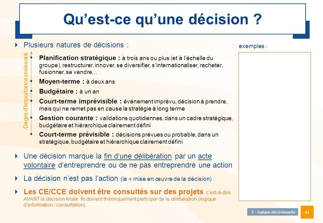 Qu'est-ce qu'une décision