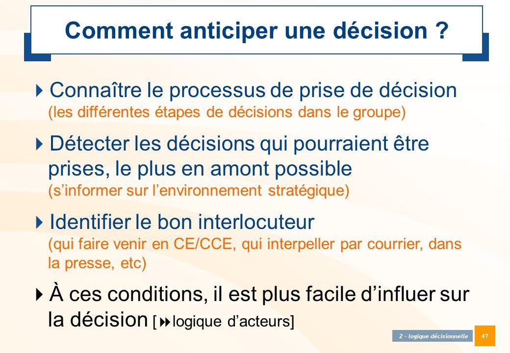 Comment anticiper une décision