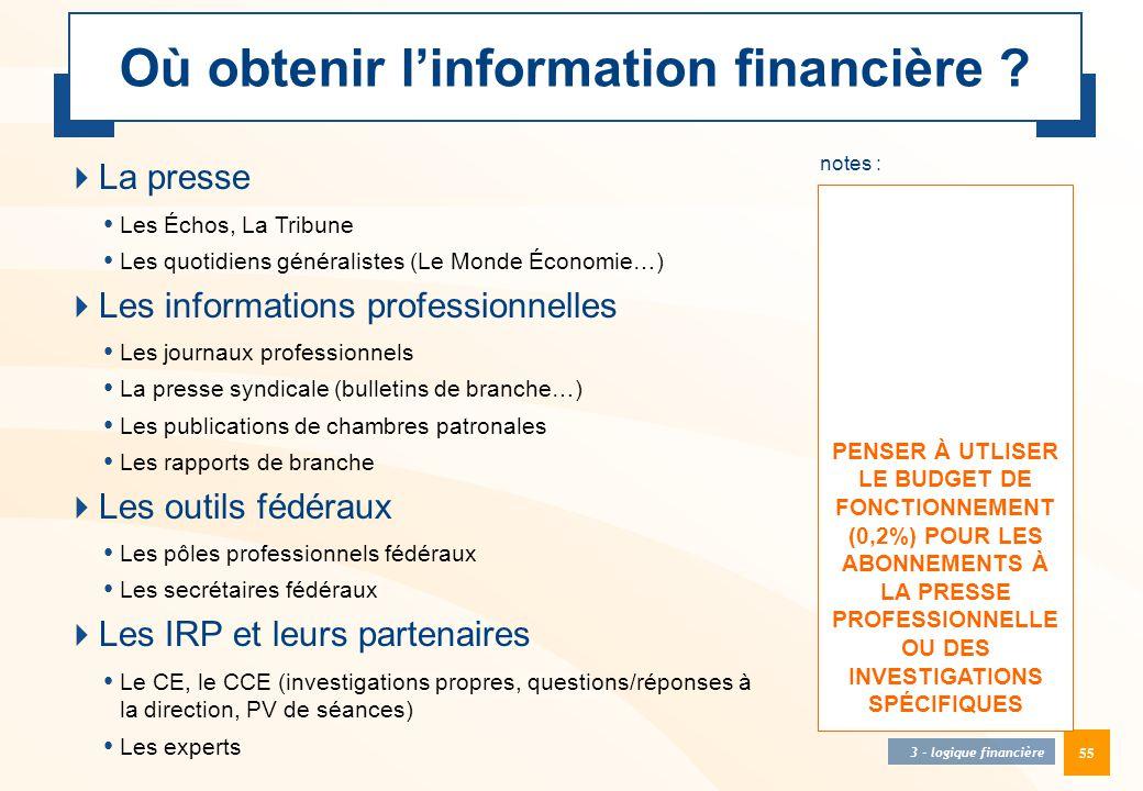 Où obtenir l'information financière