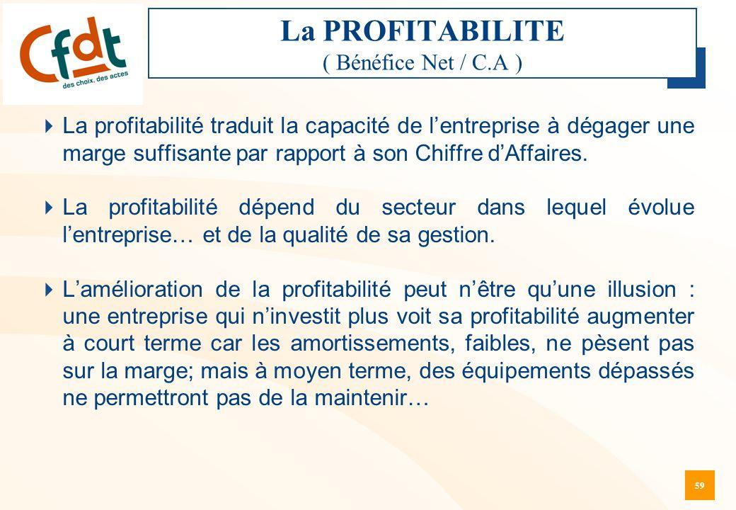La PROFITABILITE ( Bénéfice Net / C.A )