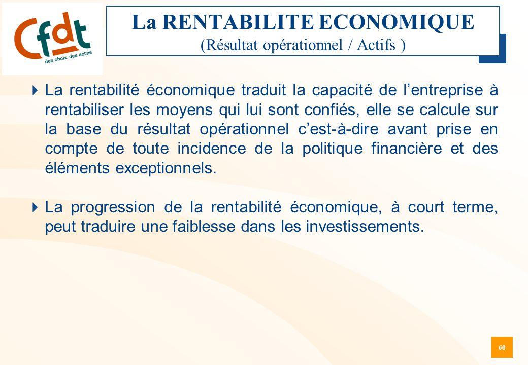 La RENTABILITE ECONOMIQUE (Résultat opérationnel / Actifs )