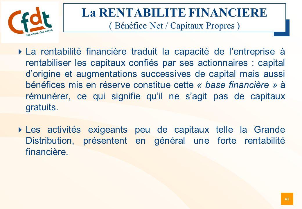 La RENTABILITE FINANCIERE ( Bénéfice Net / Capitaux Propres )