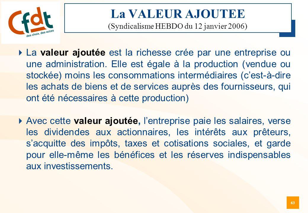 La VALEUR AJOUTEE (Syndicalisme HEBDO du 12 janvier 2006)