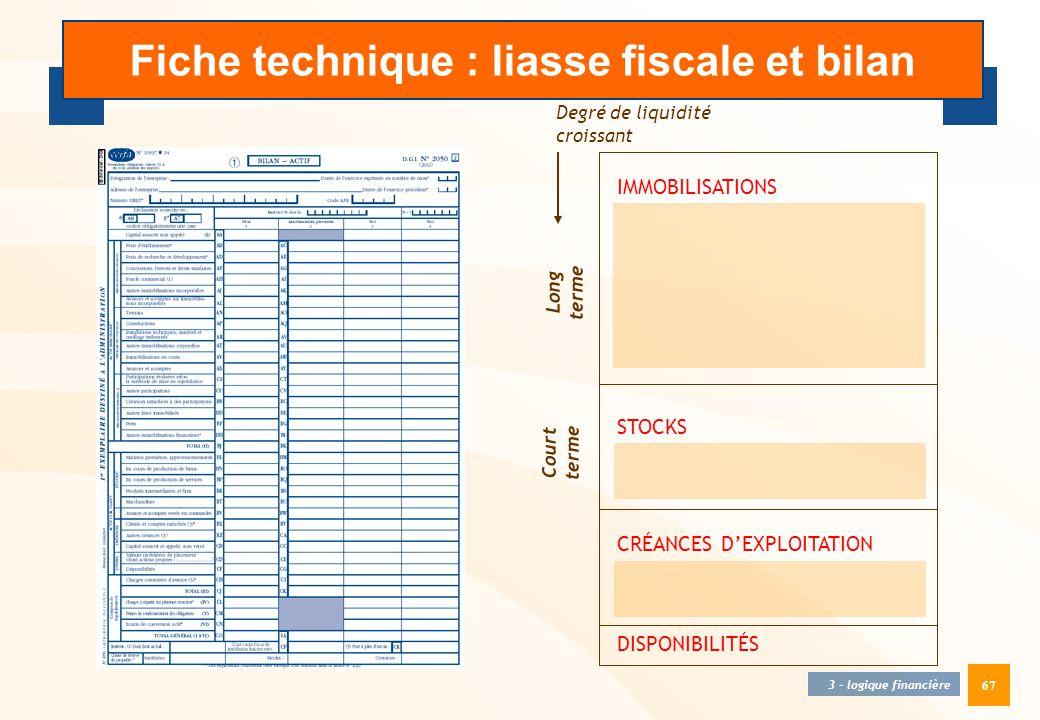 Fiche technique : liasse fiscale et bilan