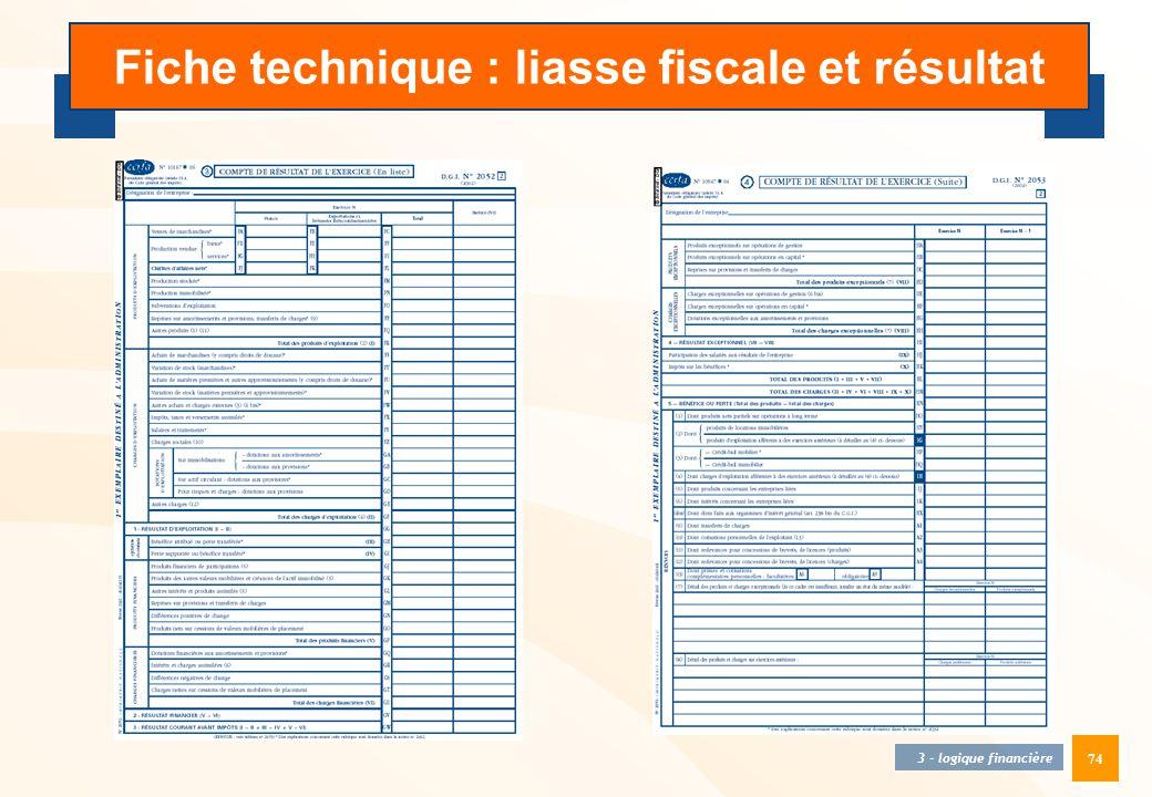 Fiche technique : liasse fiscale et résultat