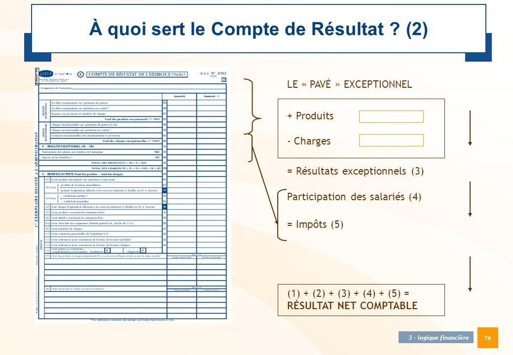 À quoi sert le Compte de Résultat (2)