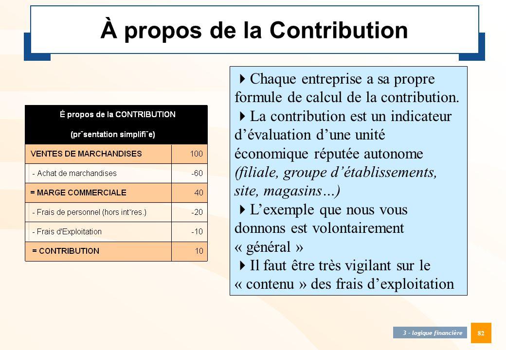 À propos de la Contribution