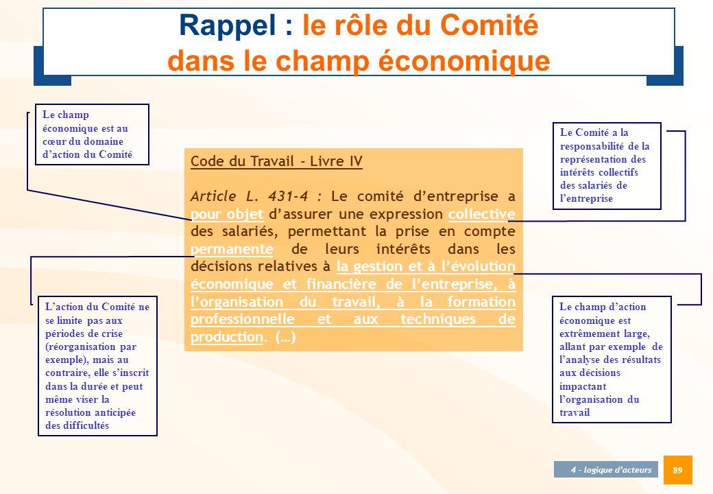 Rappel : le rôle du Comité dans le champ économique
