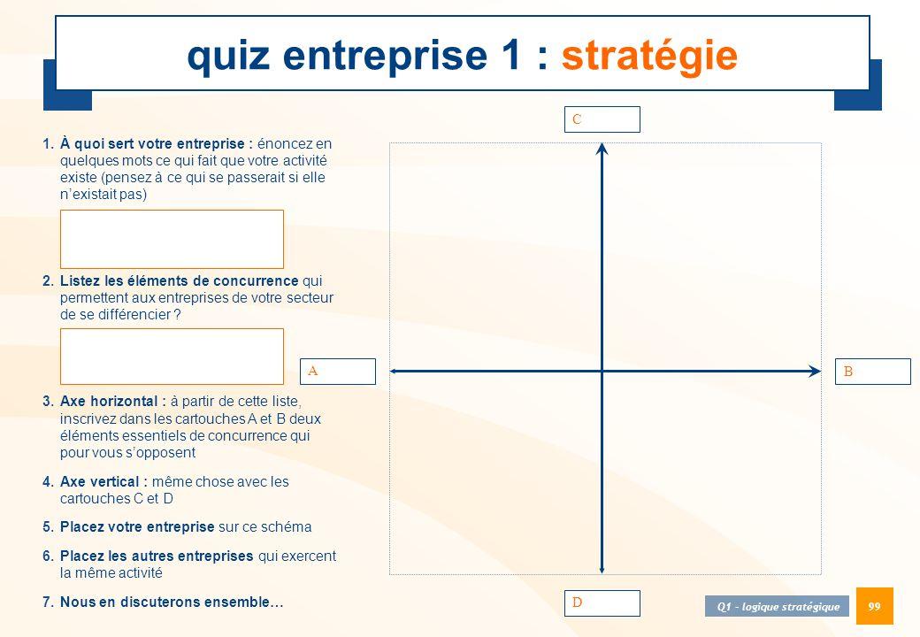 quiz entreprise 1 : stratégie