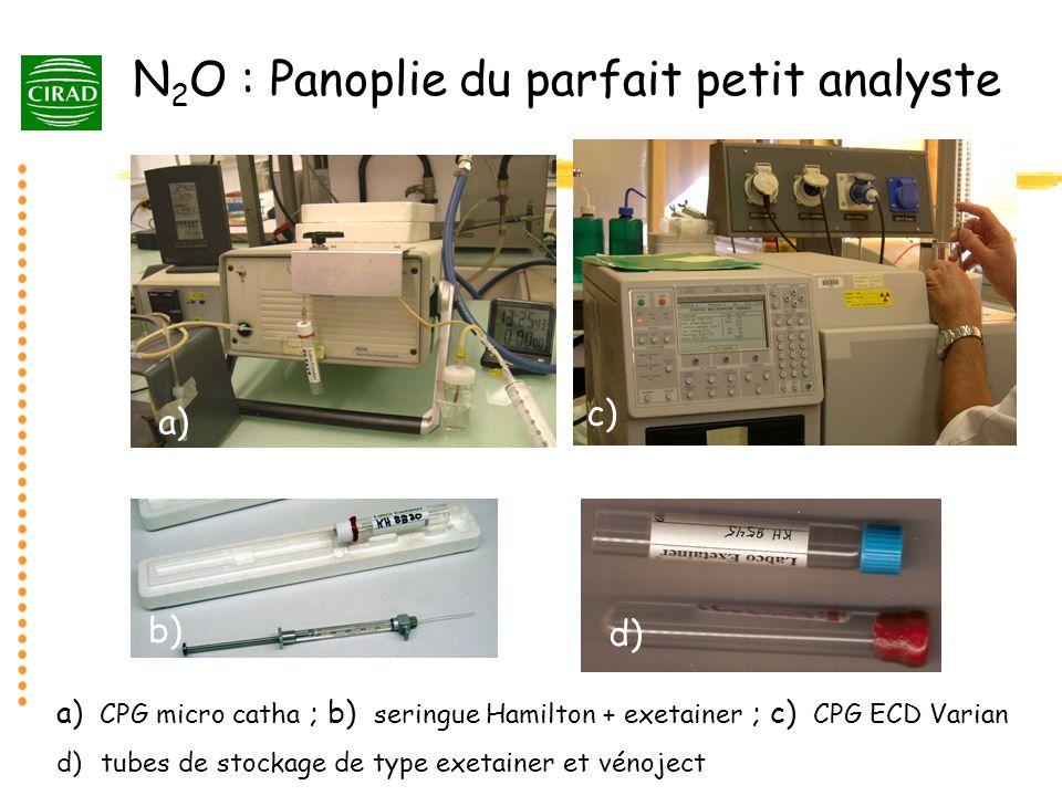 N2O : Panoplie du parfait petit analyste