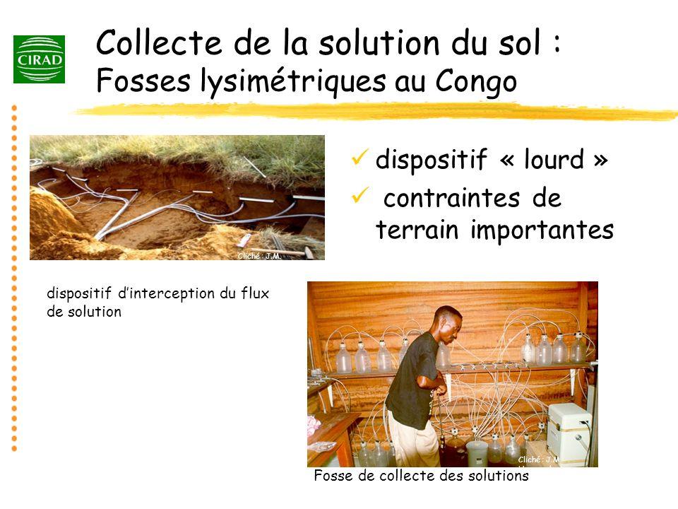 Collecte de la solution du sol : Fosses lysimétriques au Congo