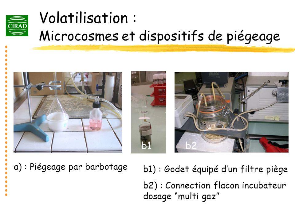 Volatilisation : Microcosmes et dispositifs de piégeage
