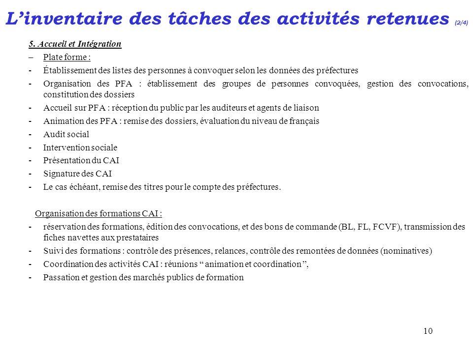 L'inventaire des tâches des activités retenues (2/4)