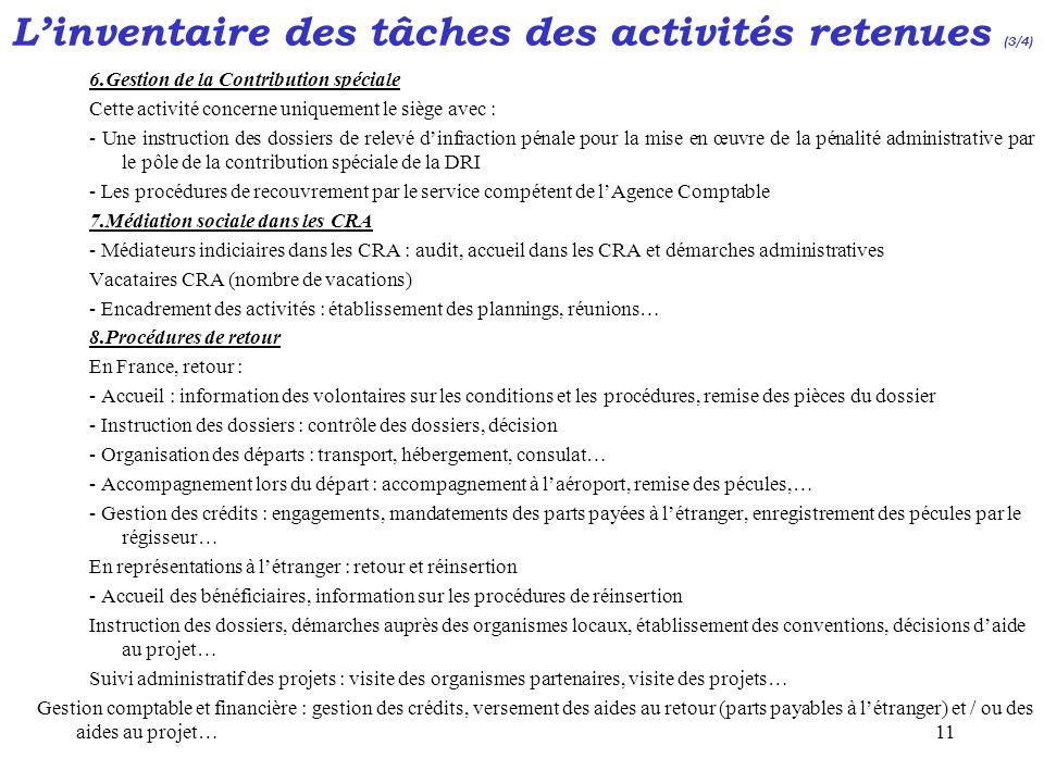 L'inventaire des tâches des activités retenues (3/4)