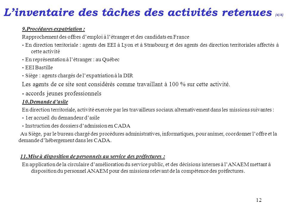 L'inventaire des tâches des activités retenues (4/4)