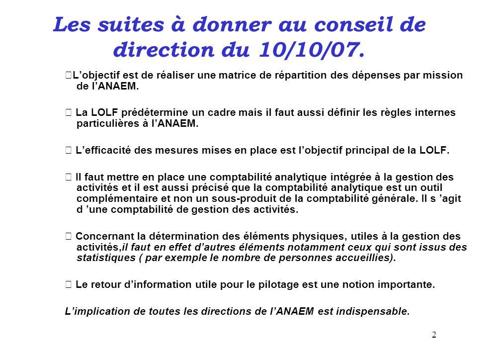 Les suites à donner au conseil de direction du 10/10/07.
