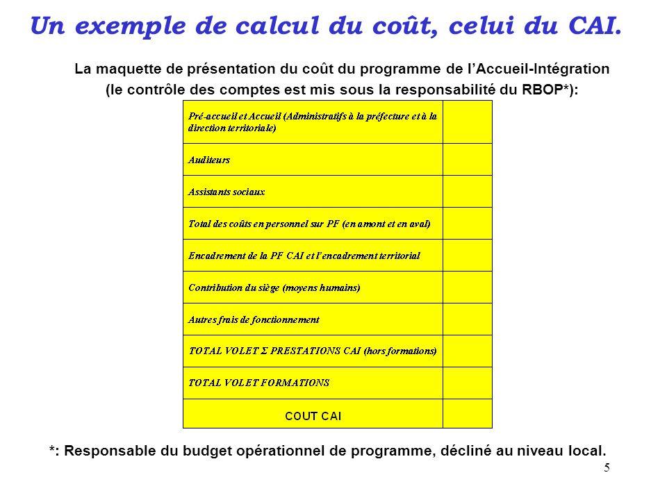 Un exemple de calcul du coût, celui du CAI.