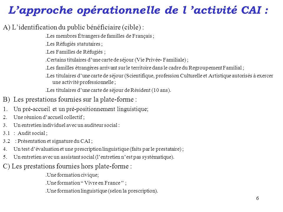 L'approche opérationnelle de l 'activité CAI :