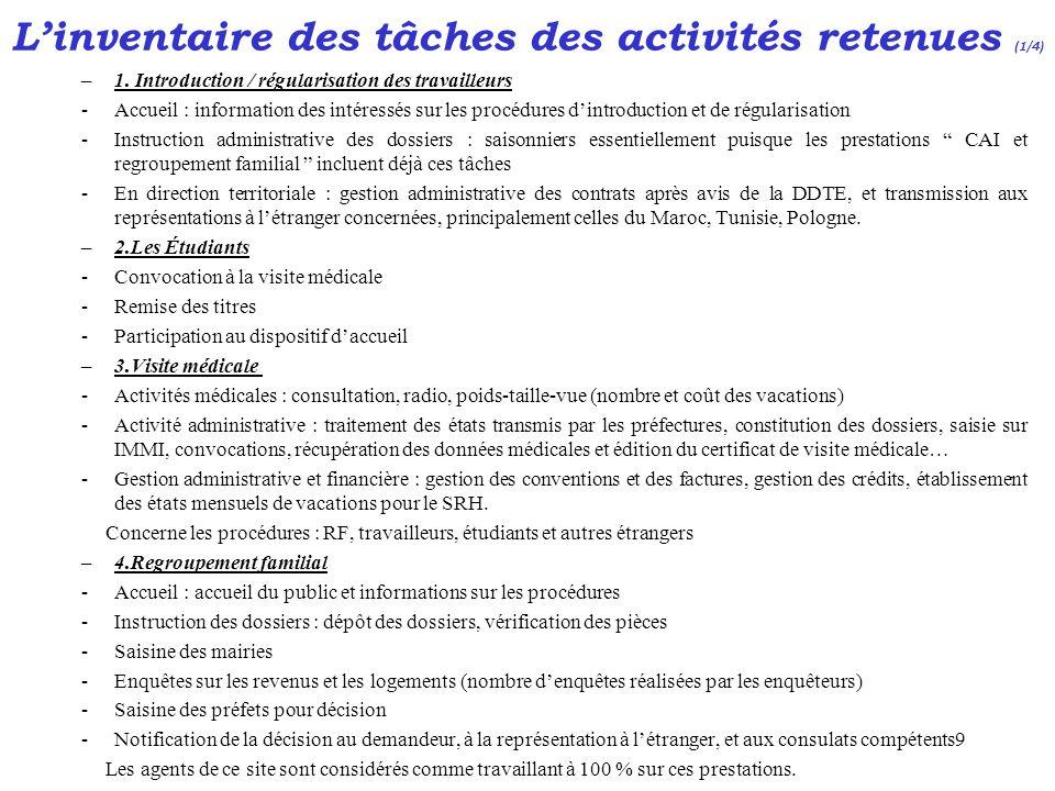 L'inventaire des tâches des activités retenues (1/4)